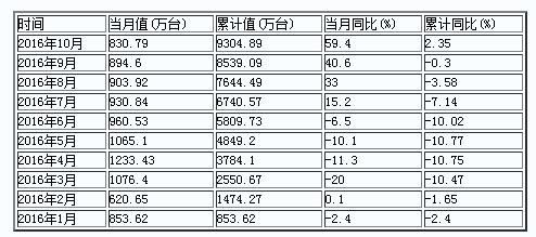 空调排名前十名_豪车排名前十名
